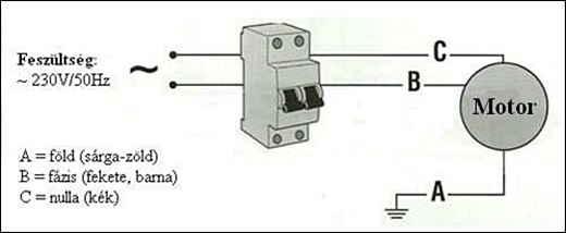Távirányítású csőmotorok bekötési elve.
