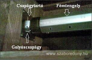 Mechanika - csapágytartó, csapágy, fémhenger